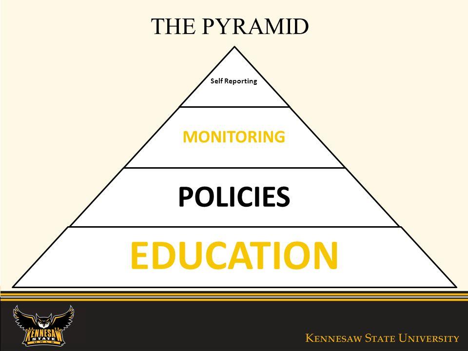 THE PYRAMID Self Reporting MONITORING POLICIES EDUCATION