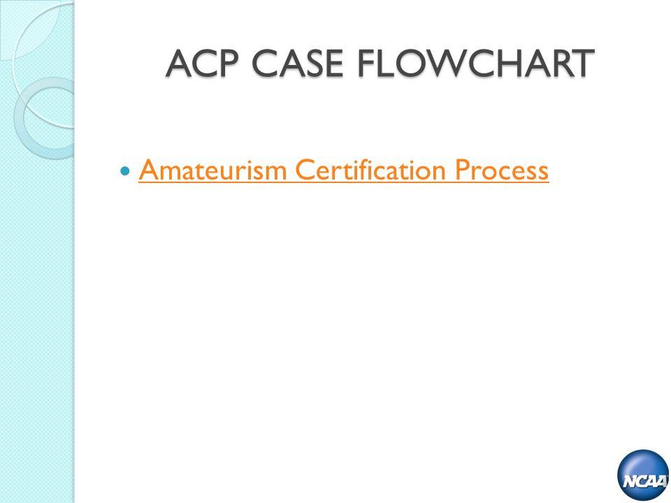 ACP CASE FLOWCHART Amateurism Certification Process
