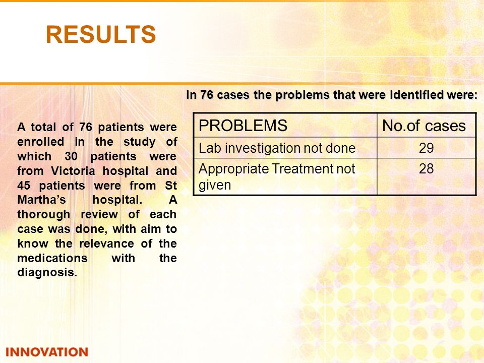 PROBLEMSNo.of cases Lab investigation not done29 Appropriate Treatment not given 28 A total of 76 patients were enrolled in the study of which 30 patients were from Victoria hospital and 45 patients were from St Marthas hospital.