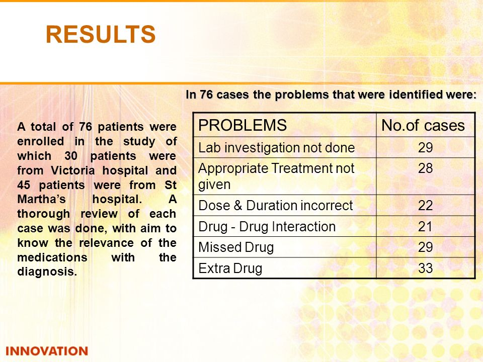 PROBLEMSNo.of cases Lab investigation not done29 Appropriate Treatment not given 28 Dose & Duration incorrect22 Drug - Drug Interaction21 Missed Drug29 Extra Drug33 A total of 76 patients were enrolled in the study of which 30 patients were from Victoria hospital and 45 patients were from St Marthas hospital.