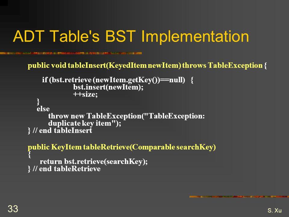 S. Xu 33 ADT Table's BST Implementation public void tableInsert(KeyedItem newItem) throws TableException { if (bst.retrieve (newItem.getKey())==null)