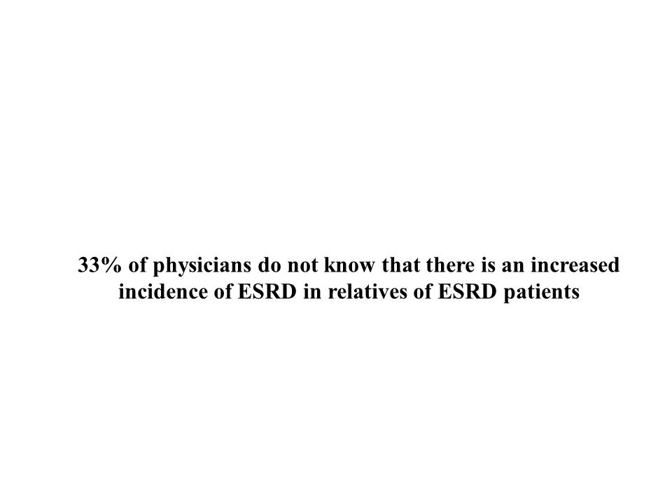 33% of physicians do not know that there is an increased incidence of ESRD in relatives of ESRD patients