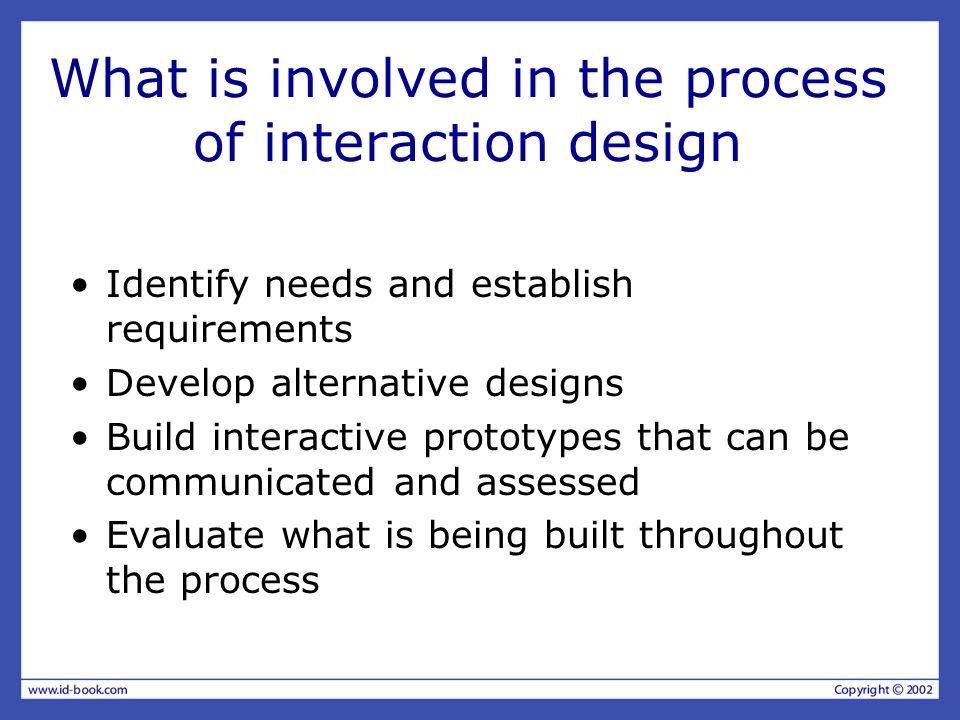 What is involved in the process of interaction design Identify needs and establish requirements Develop alternative designs Build interactive prototyp