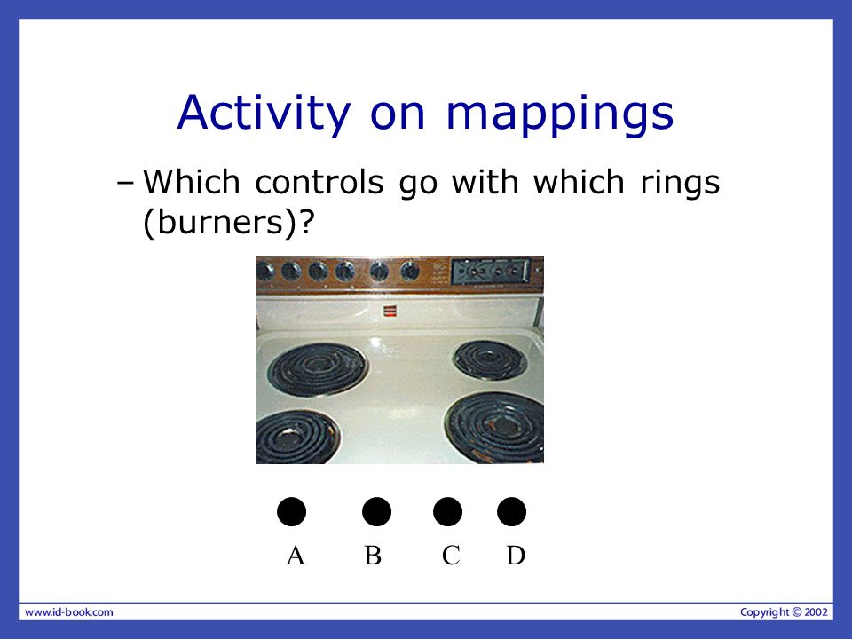 Activity on mappings –Which controls go with which rings (burners)? ABCD