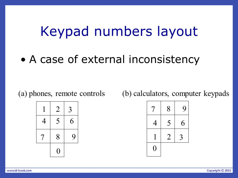 Keypad numbers layout A case of external inconsistency 12 3 456 7 89 7 89 12 3 456 0 0 (a) phones, remote controls(b) calculators, computer keypads