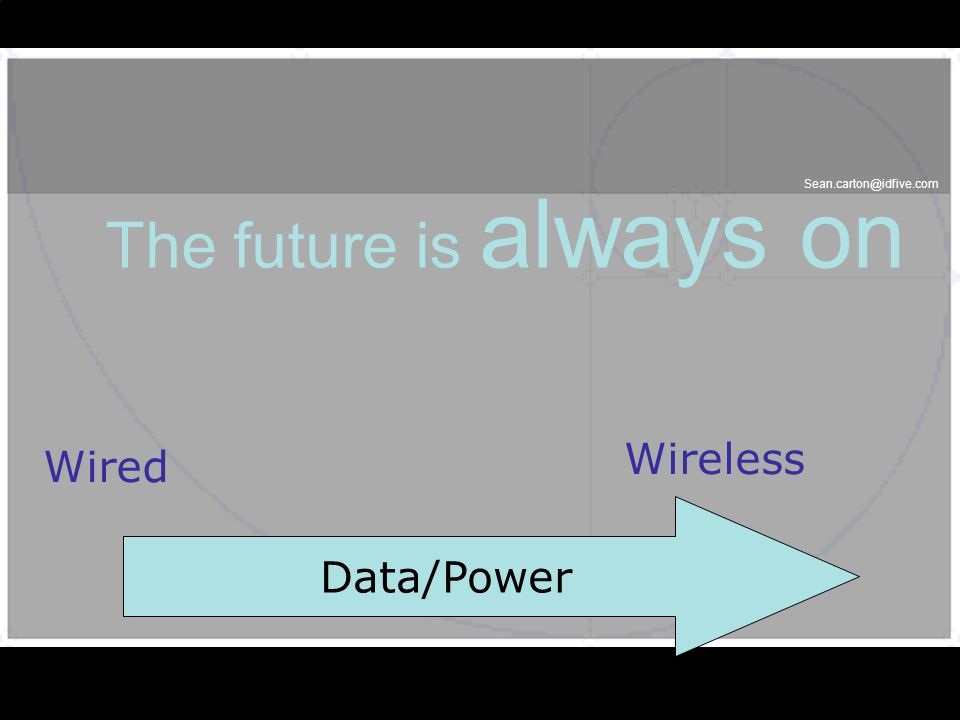 Sean.carton@idfive.com The future is always on Data/Power Wired Wireless