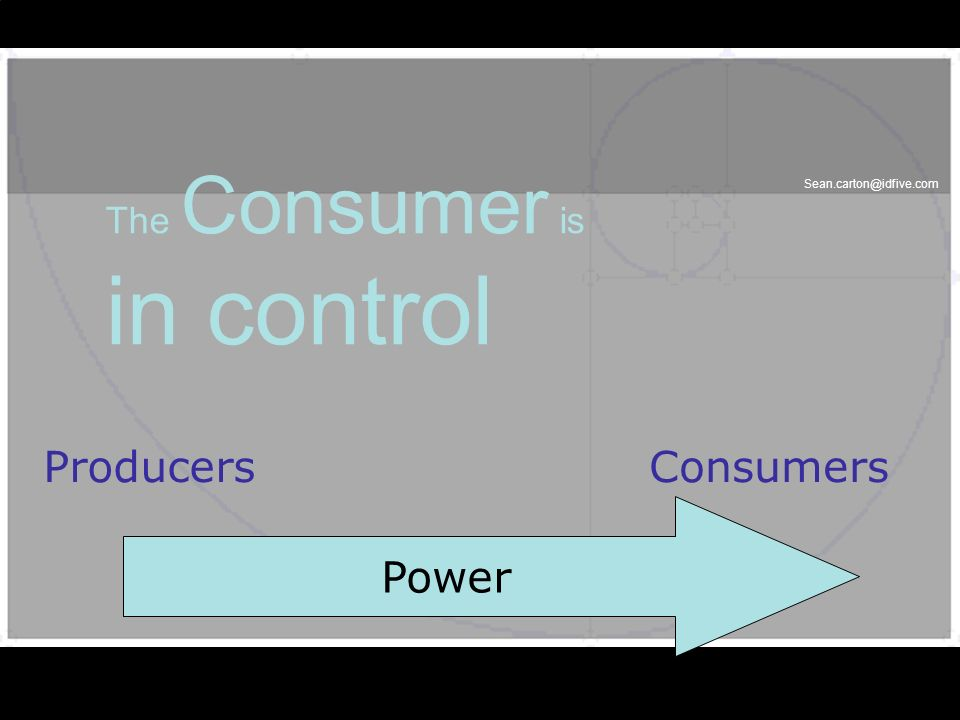 Sean.carton@idfive.com The Consumer is in control Power ProducersConsumers