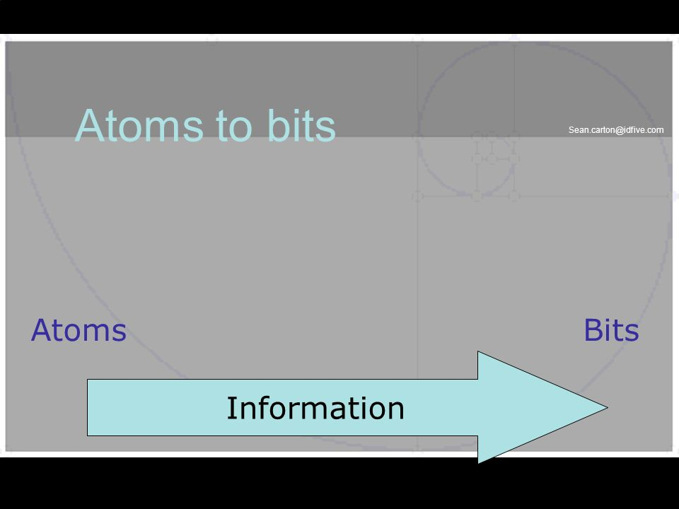 Sean.carton@idfive.com Atoms to bits Information AtomsBits