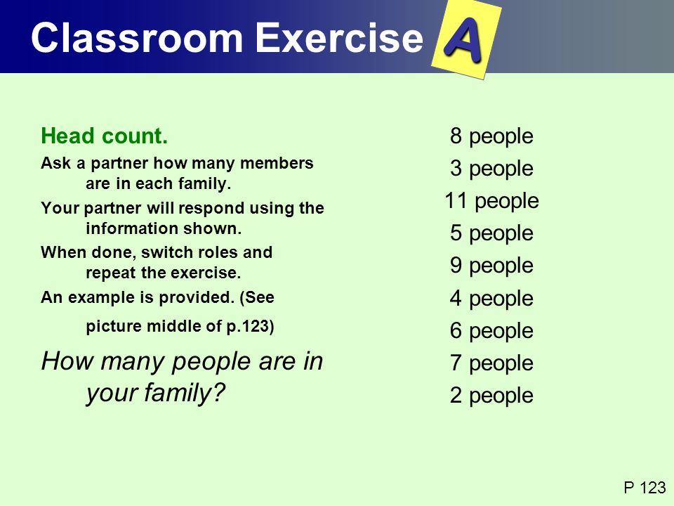 Head count. Ask a partner how many members are in each family. Your partner will respond using the information shown. When done, switch roles and repe