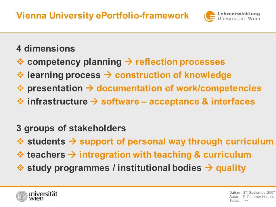 B. Römmer-Nossek 11 Datum: Autor: Seite; 27. September 2007 Vienna University ePortfolio-framework 4 dimensions competency planning reflection process