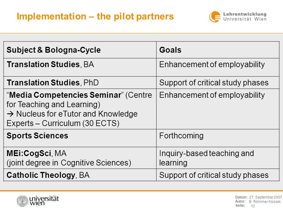 B. Römmer-Nossek 12 Datum: Autor: Seite; 27. September 2007 Implementation – the pilot partners Subject & Bologna-CycleGoals Translation Studies, BAEn