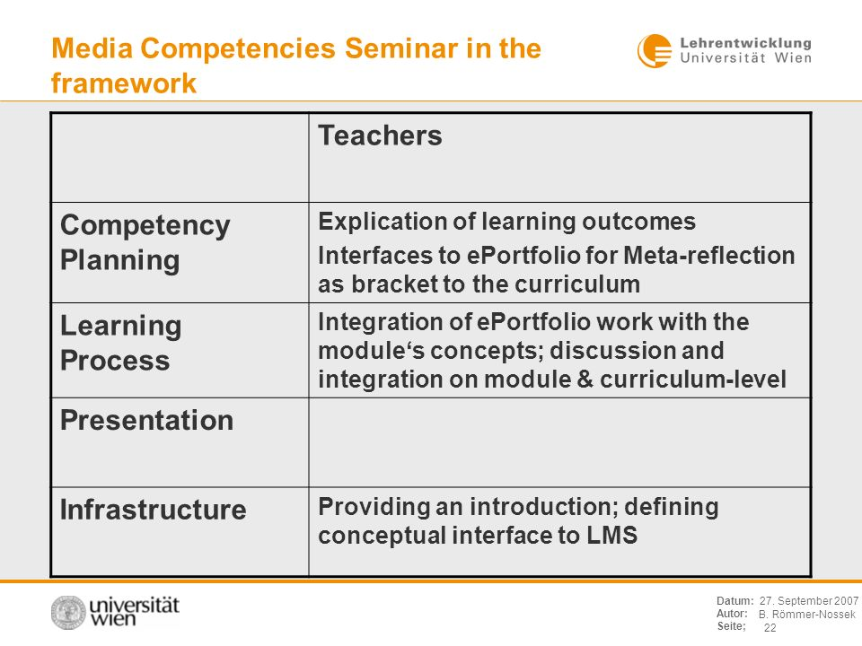 B. Römmer-Nossek 22 Datum: Autor: Seite; 27. September 2007 Media Competencies Seminar in the framework Teachers Competency Planning Explication of le