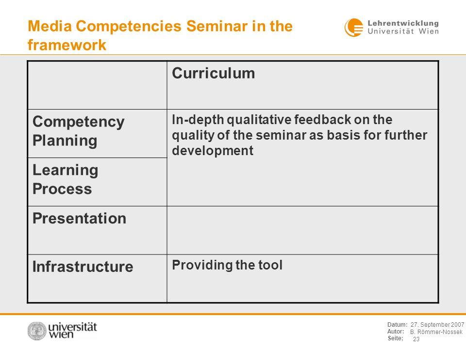 B. Römmer-Nossek 23 Datum: Autor: Seite; 27. September 2007 Media Competencies Seminar in the framework Curriculum Competency Planning In-depth qualit