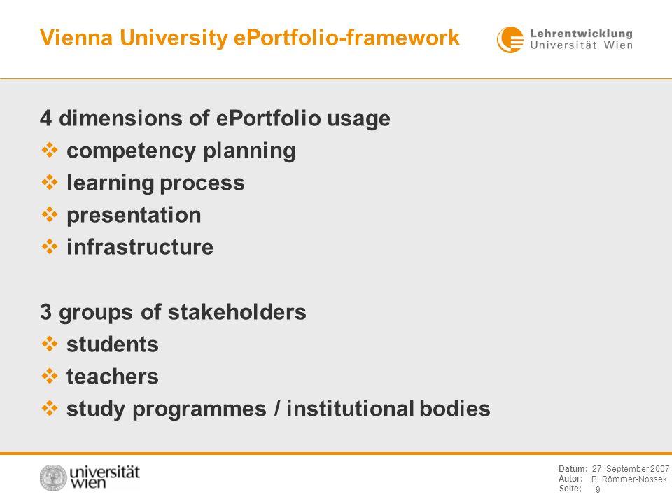 B. Römmer-Nossek 9 Datum: Autor: Seite; 27. September 2007 Vienna University ePortfolio-framework 4 dimensions of ePortfolio usage competency planning