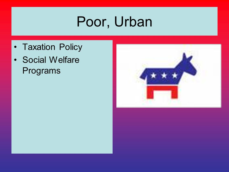 Poor, Urban Taxation Policy Social Welfare Programs