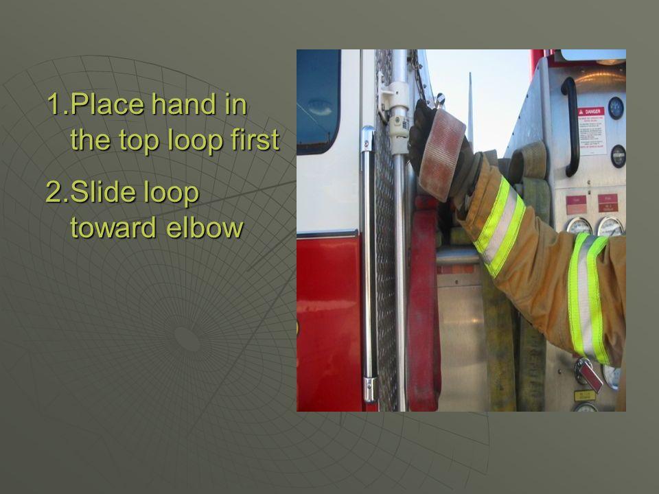 1.Place hand in the top loop first 2.Slide loop toward elbow