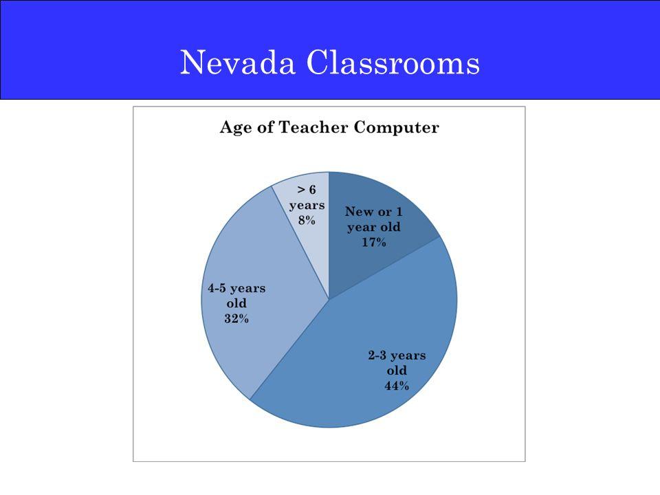Nevada Classrooms