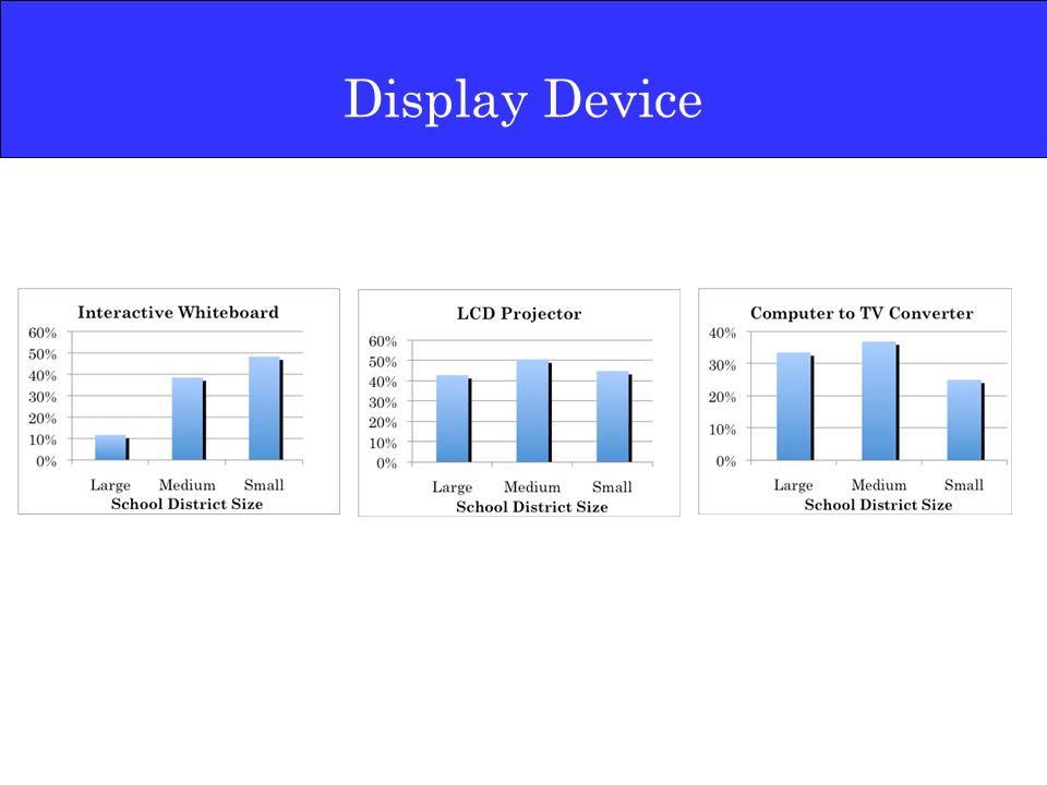 Display Device