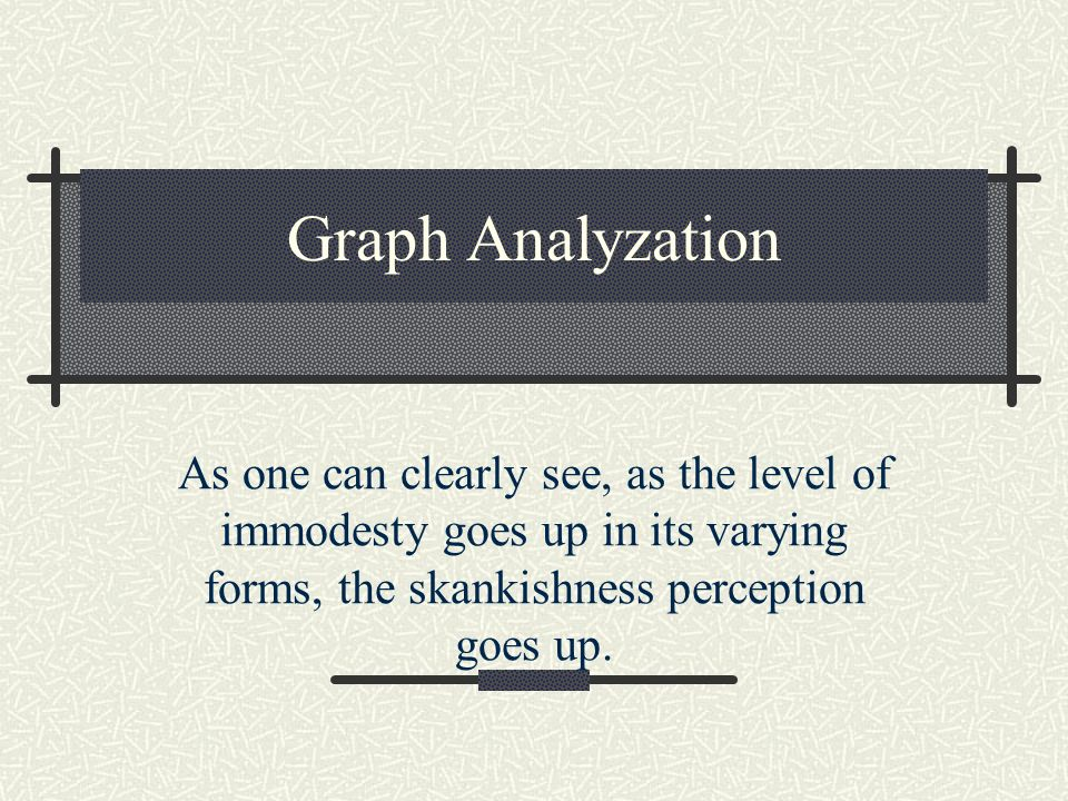 Graph Analyzation As one can clearly see, as the level of immodesty goes up in its varying forms, the skankishness perception goes up.