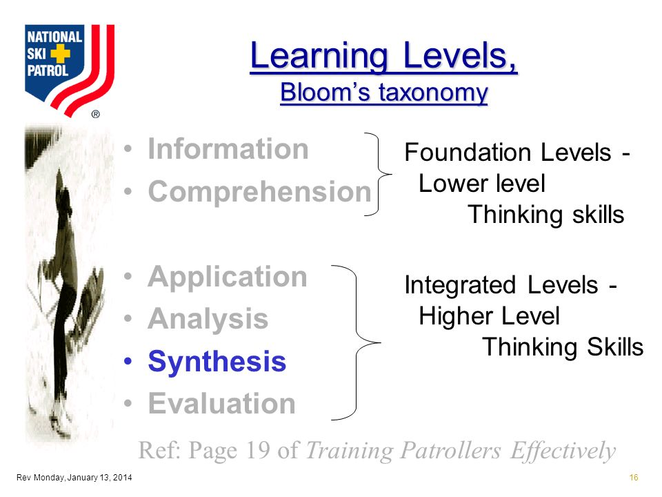 Rev Monday, January 13, 201416 Learning Levels, Blooms taxonomy Information Comprehension Application Analysis Synthesis Evaluation Foundation Levels - Lower level Thinking skills Integrated Levels - Higher Level Thinking Skills Ref: Page 19 of Training Patrollers Effectively