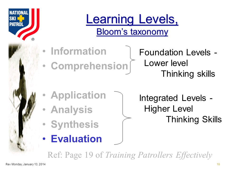 Rev Monday, January 13, 201418 Learning Levels, Blooms taxonomy Information Comprehension Application Analysis Synthesis Evaluation Foundation Levels - Lower level Thinking skills Integrated Levels - Higher Level Thinking Skills Ref: Page 19 of Training Patrollers Effectively