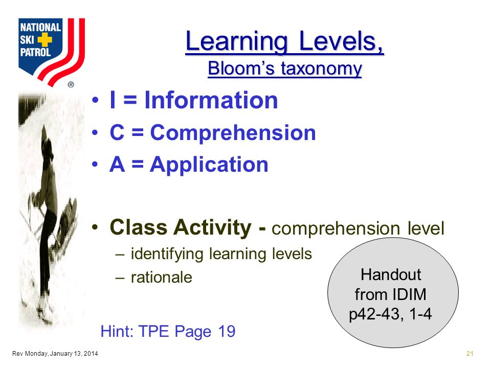 Rev Monday, January 13, 201421 Learning Levels, Blooms taxonomy I = Information C = Comprehension A = Application Class Activity - comprehension level –identifying learning levels –rationale Hint: TPE Page 19 Handout from IDIM p42-43, 1-4