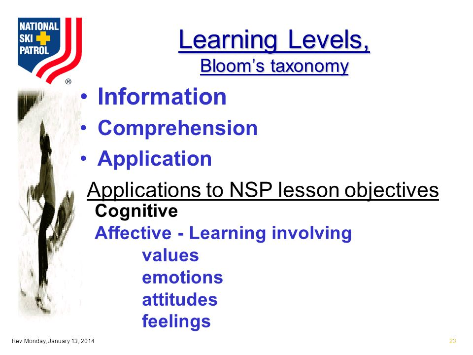 Rev Monday, January 13, 201423 Learning Levels, Blooms taxonomy Information Comprehension Application Applications to NSP lesson objectives Cognitive Affective - Learning involving values emotions attitudes feelings