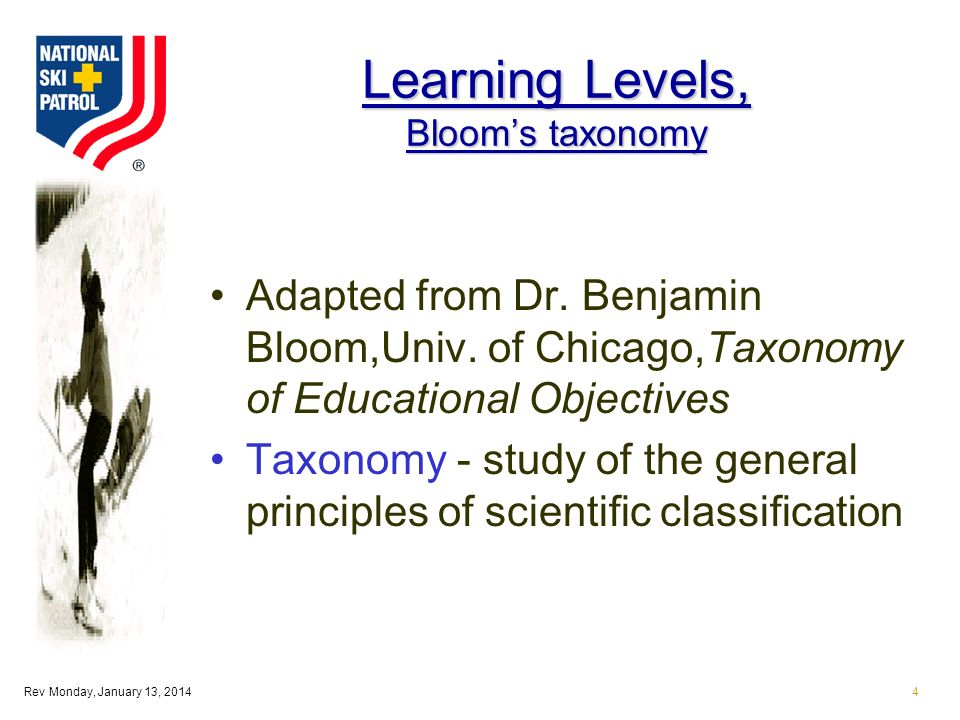 Rev Monday, January 13, 20144 Learning Levels, Blooms taxonomy Adapted from Dr.