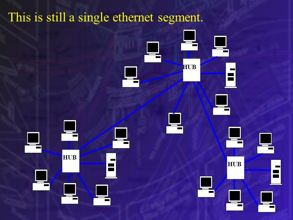 This is still a single ethernet segment. HUB