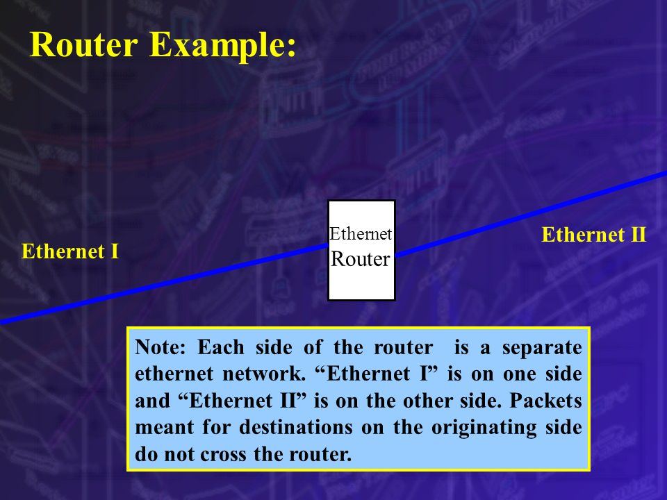 Router Example: Ethernet I Ethernet II Ethernet Router Note: Each side of the router is a separate ethernet network. Ethernet I is on one side and Eth