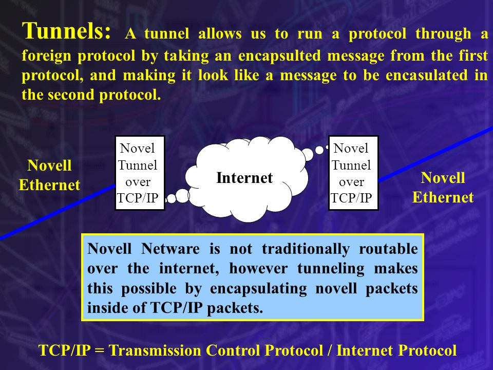 Tunnels: A tunnel allows us to run a protocol through a foreign protocol by taking an encapsulted message from the first protocol, and making it look