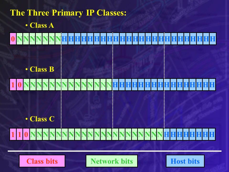 The Three Primary IP Classes: Class B Class C Class A 0NNNNNNNHHHHHHHHHHHHHHHHHHHHHHHH 1 0 110 NNNNNNNNNNNNNN NNNNNNNNNNNNNNNNNNNNN HHHHHHHHHHHHHHHH H