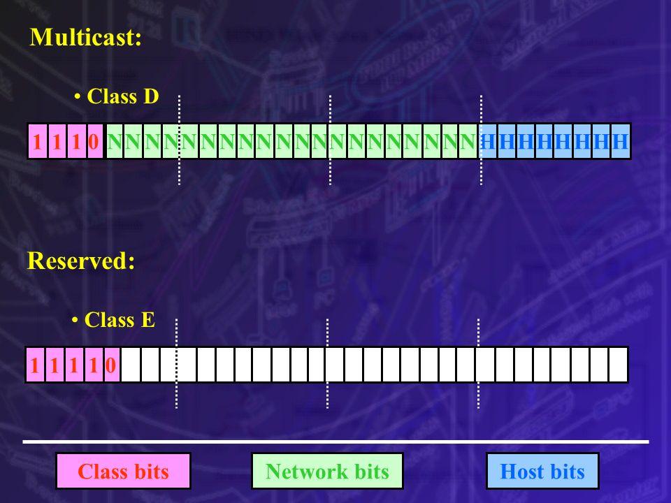Multicast: Class D 11 0NNNNNNNNNNNNNNNNNNNNHHHHHHHH Network bitsHost bitsClass bits 1 Reserved: Class E 11 011