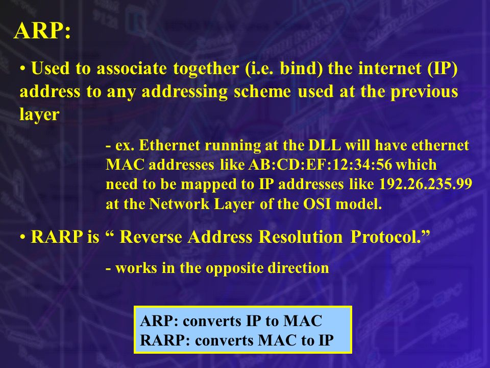 ARP: Used to associate together (i.e. bind) the internet (IP) address to any addressing scheme used at the previous layer - ex. Ethernet running at th