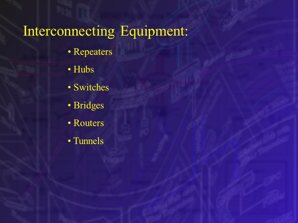 Interconnecting Equipment: Repeaters Hubs Switches Bridges Routers Tunnels