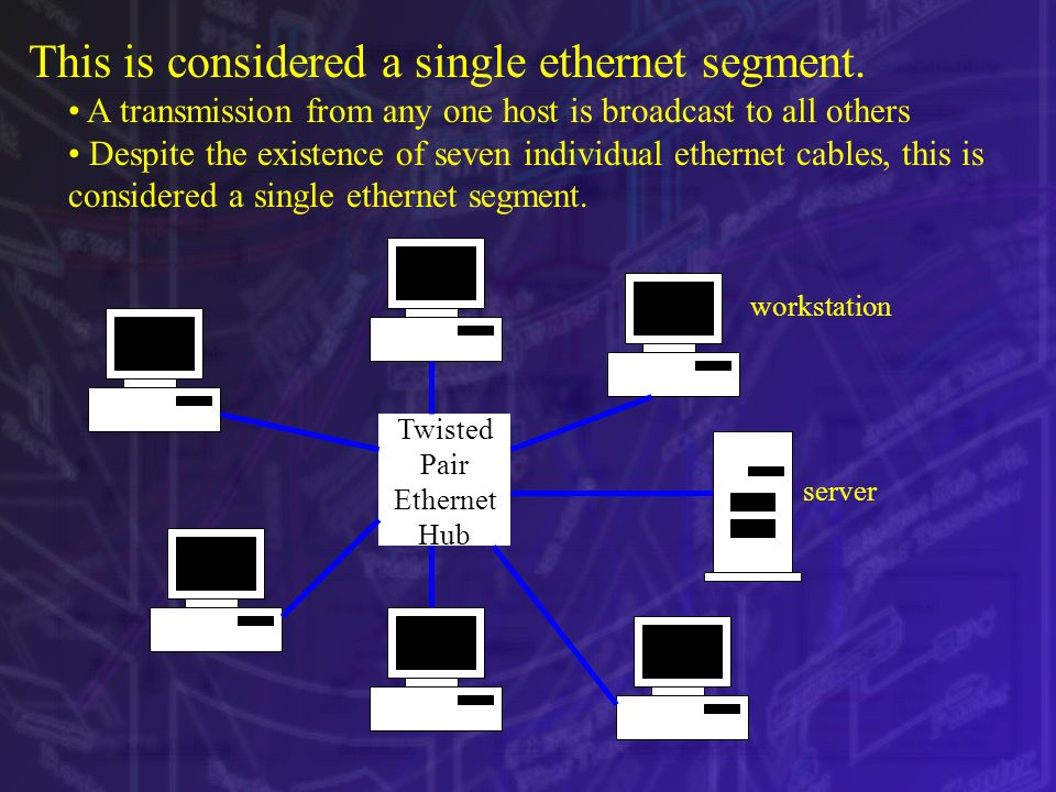 This is considered a single ethernet segment. A transmission from any one host is broadcast to all others Despite the existence of seven individual et