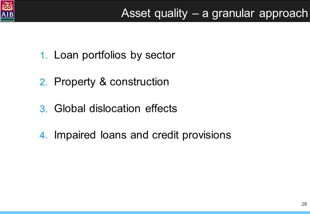 28 Asset quality – a granular approach 1. Loan portfolios by sector 2.