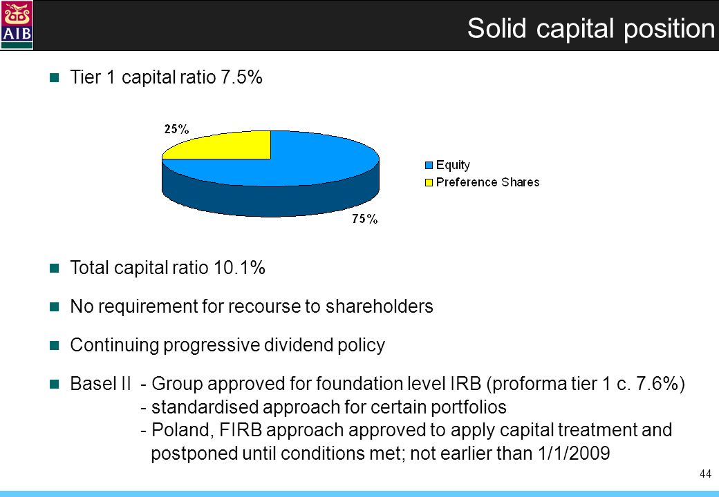 44 Solid capital position Total capital ratio 10.1% No requirement for recourse to shareholders Continuing progressive dividend policy Basel II- Group approved for foundation level IRB (proforma tier 1 c.