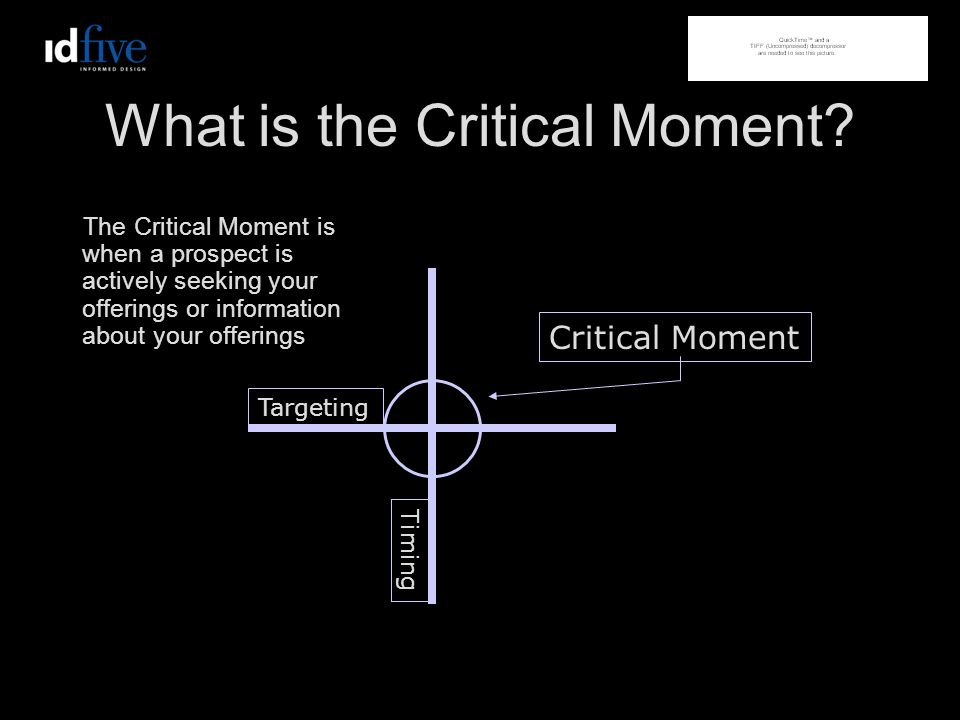 What is the Critical Moment. Critical Moment Timing Targeting Where targeting and timing intersect.