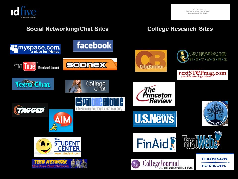 Social Networking/Chat SitesCollege Research Sites