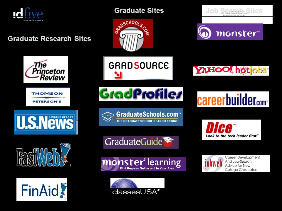 Graduate Research Sites Graduate Sites Job Search Sites