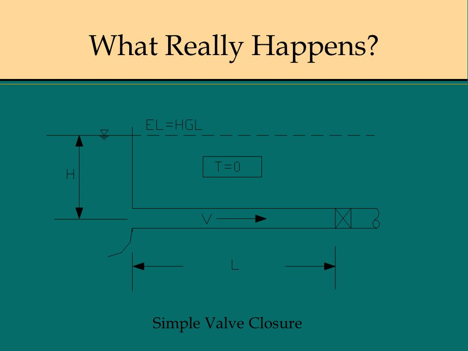 What Really Happens? Simple Valve Closure