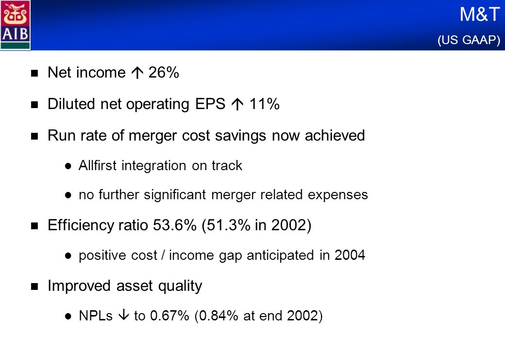 M&T (US GAAP) Net income 26% Diluted net operating EPS 11% Run rate of merger cost savings now achieved Allfirst integration on track no further signi