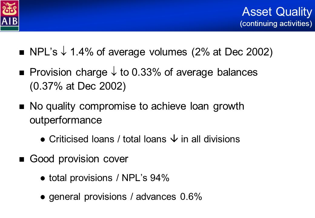Asset Quality (continuing activities) NPLs 1.4% of average volumes (2% at Dec 2002) Provision charge to 0.33% of average balances (0.37% at Dec 2002)