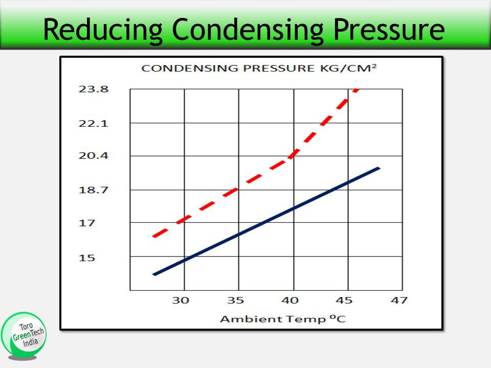 Reducing Condensing Pressure