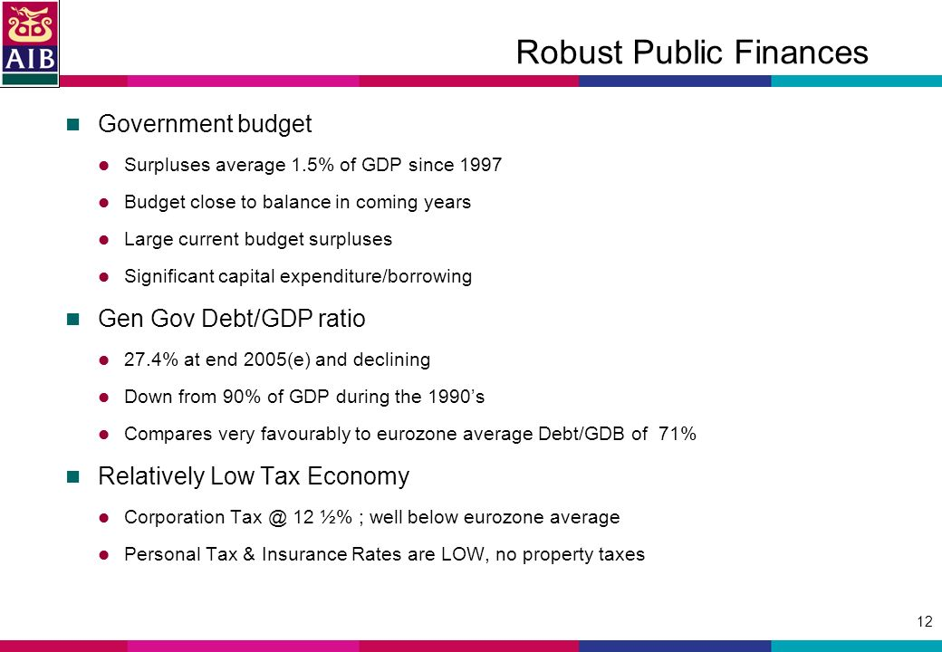 12 Robust Public Finances Government budget Surpluses average 1.5% of GDP since 1997 Budget close to balance in coming years Large current budget surpluses Significant capital expenditure/borrowing Gen Gov Debt/GDP ratio 27.4% at end 2005(e) and declining Down from 90% of GDP during the 1990s Compares very favourably to eurozone average Debt/GDB of 71% Relatively Low Tax Economy Corporation 12 ½% ; well below eurozone average Personal Tax & Insurance Rates are LOW, no property taxes