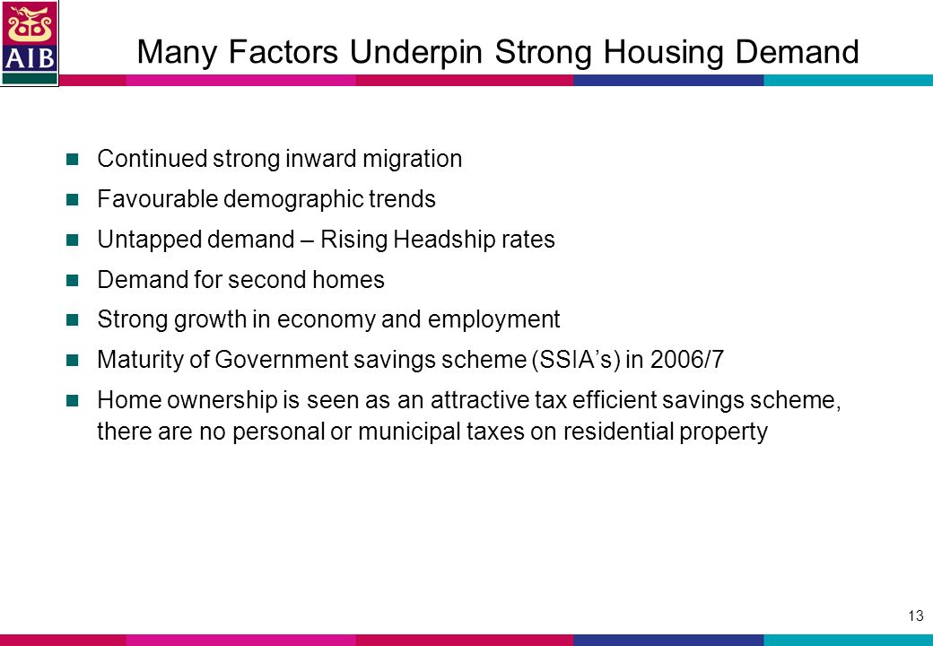 13 Many Factors Underpin Strong Housing Demand Continued strong inward migration Favourable demographic trends Untapped demand – Rising Headship rates Demand for second homes Strong growth in economy and employment Maturity of Government savings scheme (SSIAs) in 2006/7 Home ownership is seen as an attractive tax efficient savings scheme, there are no personal or municipal taxes on residential property
