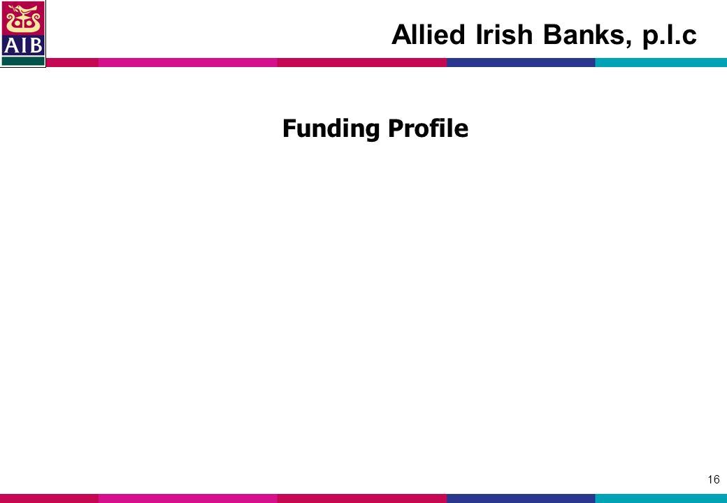 16 Funding Profile Allied Irish Banks, p.l.c