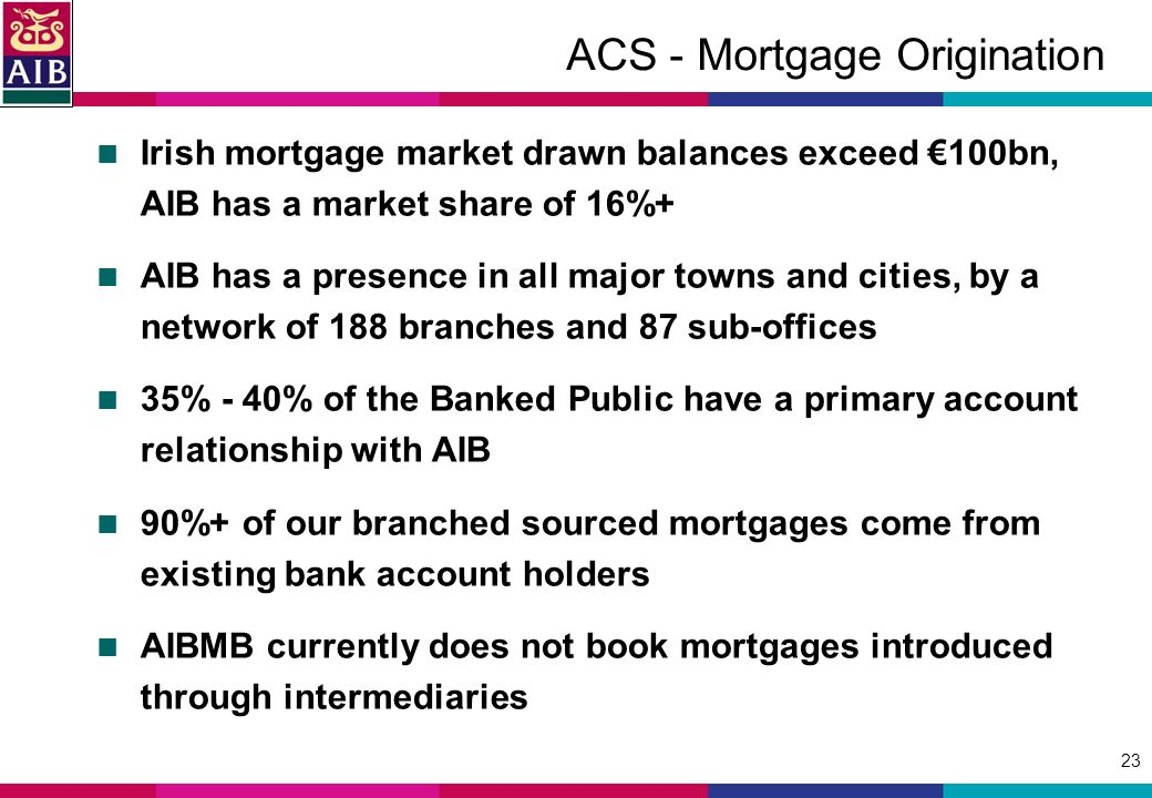 23 ACS - Mortgage Origination Irish mortgage market drawn balances exceed 100bn, AIB has a market share of 16%+ AIB has a presence in all major towns and cities, by a network of 188 branches and 87 sub-offices 35% - 40% of the Banked Public have a primary account relationship with AIB 90%+ of our branched sourced mortgages come from existing bank account holders AIBMB currently does not book mortgages introduced through intermediaries