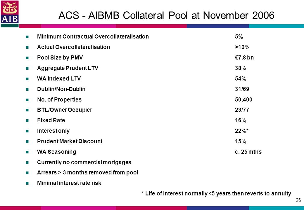 26 ACS - AIBMB Collateral Pool at November 2006 Minimum Contractual Overcollateralisation5% Actual Overcollateralisation >10% Pool Size by PMV7.8 bn Aggregate Prudent LTV38% WA indexed LTV54% Dublin/Non-Dublin31/69 No.